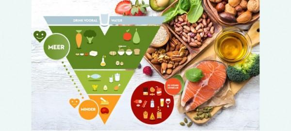 Weet, eet en beweeg gezond 2019