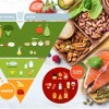 Weet, eet en beweeg gezond